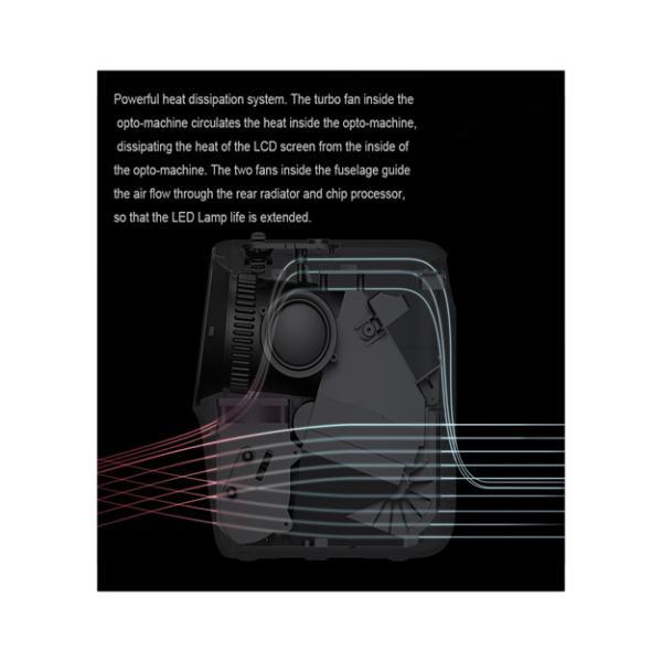 جهاز عرض بروجيكتور من وينبو - شاومي